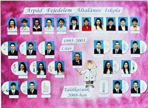2003-ban végzett tanulók és tanáraik
